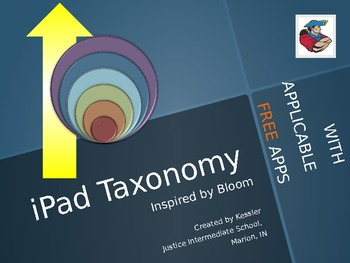 iPad Taxonomy