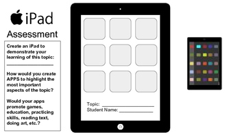 iPad Template - Historical Person/Civilization, Novel/Character, Get to Know You