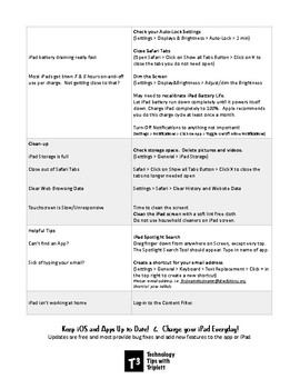 iPad Troubleshooting Basics