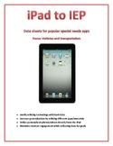 iPad to IEP: transportation vocabulary