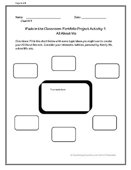 iPads in the Classroom Portfolio Project Activity 1 All About Me web