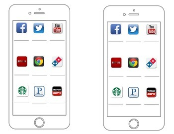 iPhone App Partners - Management Strategy