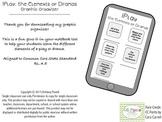 iPlay: Elements of Dramas - Graphic Organizer