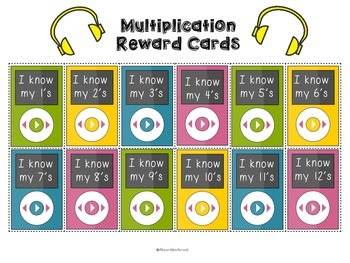 iPod Multiplication Fact Flash Cards- A fun way to learn Multiplication
