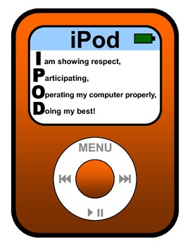 iPod Rules Poster