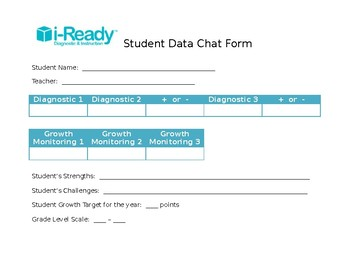 iREADY Student Data Chat Form