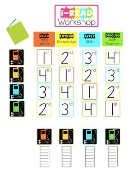 iRead Workshop - Get Your ELA Workshop Up and Running with this kit!