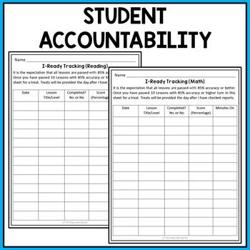 iReady Student Accountability and Reflection