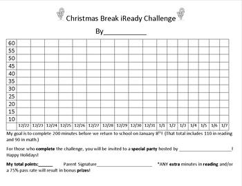 iReady Christmas Break Challenge