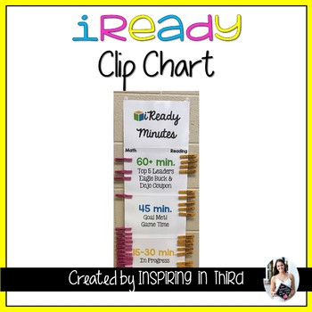 iReady Clip Chart to Monitor Student Minutes