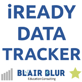 iReady Data Tracker