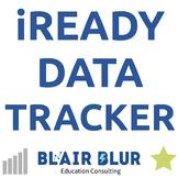 iReady Data Tracker (4 Versions in PDF, plus original Microsoft Word File!)
