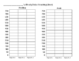 iReady Data Tracking Sheet