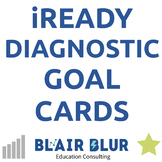 iReady Diagnostic Goal Cards!