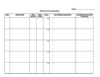 iReady Logs for Reading and Math