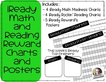 iReady Rewards Charts and Posters
