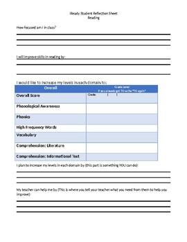 iReady-Self Assessment Sheet (Reading)