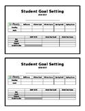 iReady Student Goal Setting Sheet