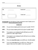 iReady Test Growth Reflection Sheet