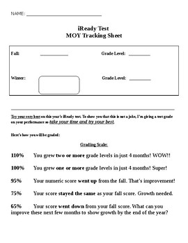 iReady Test student tracker sheet