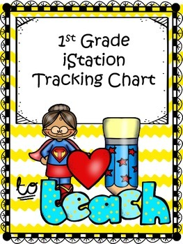 iStation Tracking Chart for First Grade