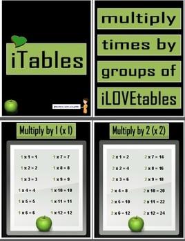 iTable Multiplication Display Poster Set
