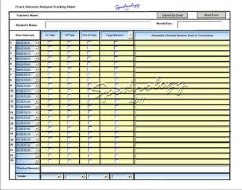 Behavior Tracking multi-digital form- iTrack 8 students using the iPad*!