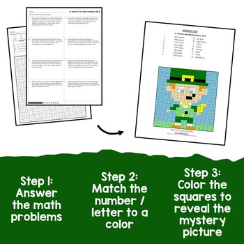 Stem Challenges St Patricks Addition Color By Number, Math Mystery Pictures