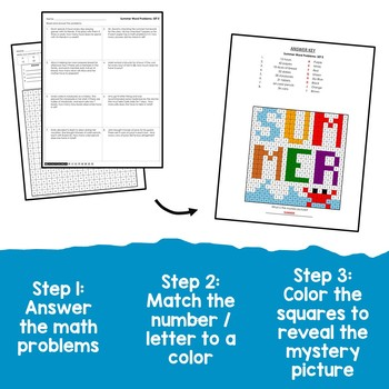 Year End Math Project Summer Multiplication Practice Word Problem Worksheets