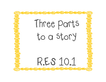 identify the three parts of a story