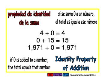 identity property of add/propiedad de identidad de sumar prim 1-way blue/rojo