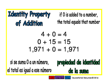 identity property of add/propiedad de identidad de sumar prim 1-way blue/verde