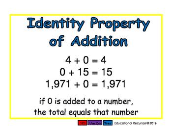 identity property of add/propiedad de identidad de sumar prim 2-way blue/rojo