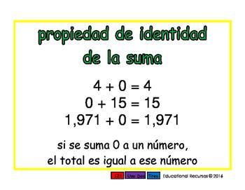 identity property of add/propiedad de identidad de sumar prim 2-way blue/verde