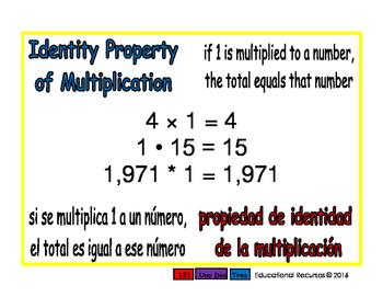 identity property of mult/propiedad de identidad de mult prim 1-way blue/rojo