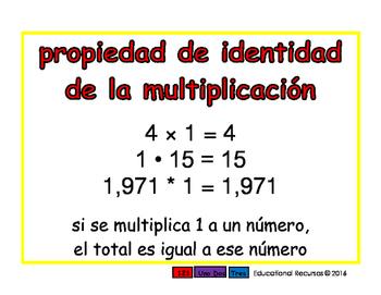 identity property of mult/propiedad de identidad de mult prim 2-way blue/rojo