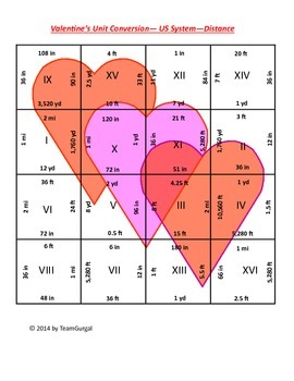 5th (Fifth) Grade Comm. Core- Valentine's Day Customary Length Unit Puzzle