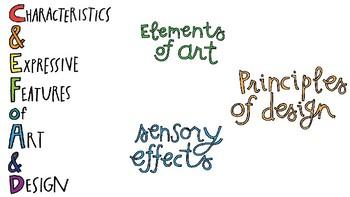 Illustrated Art Vocab ⎮ Elements of Art ⎮ Principles of Design ⎮ Sensory Effects