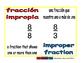 improper fraction/fraccion impropia meas 1-way blue/rojo