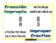 improper fraction/fraccion impropia meas 1-way blue/verde