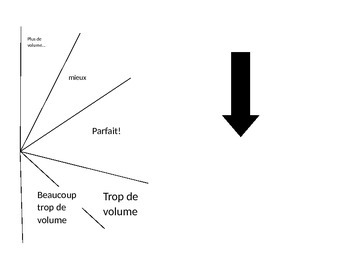 individualized volume meter in french