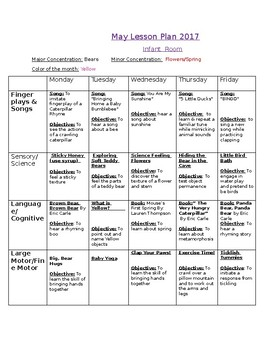 Infant Lesson Plan For May