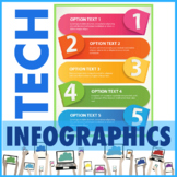 Infographics about Tech Activity UPDATED 2018