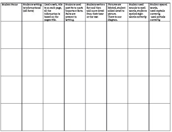 informational conference notes/checklist