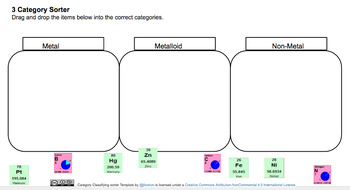 interactive Category Classification Template