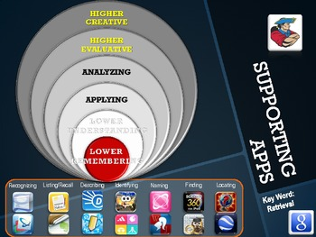ipad taxonomy overview