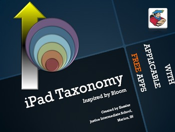 ipad taxonomy overview