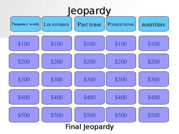 jeopardy for French 8 review