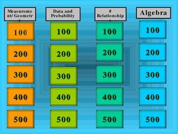 jeopardy for algerbra, geometry, and data probability