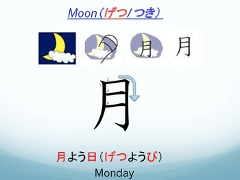 kanji for the days of the week